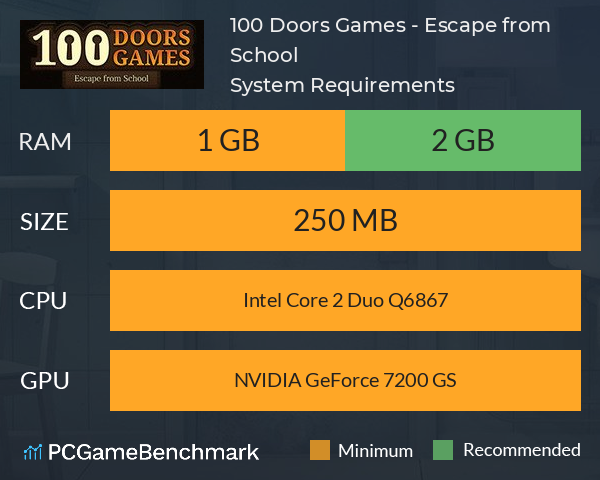 100 Doors Games - Escape from School System Requirements PC Graph - Can I Run 100 Doors Games - Escape from School