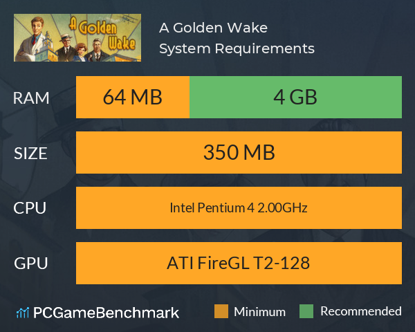A Golden Wake System Requirements PC Graph - Can I Run A Golden Wake