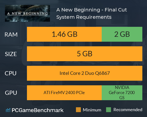 A New Beginning - Final Cut System Requirements PC Graph - Can I Run A New Beginning - Final Cut