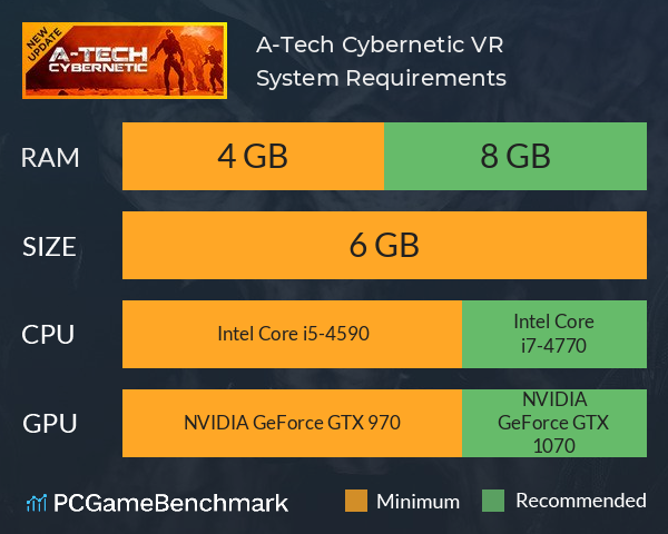A-Tech Cybernetic VR System Requirements PC Graph - Can I Run A-Tech Cybernetic VR