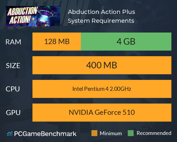 Abduction Action! Plus System Requirements PC Graph - Can I Run Abduction Action! Plus