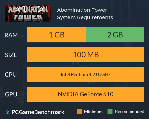 Abomination Tower System Requirements PC Graph - Can I Run Abomination Tower