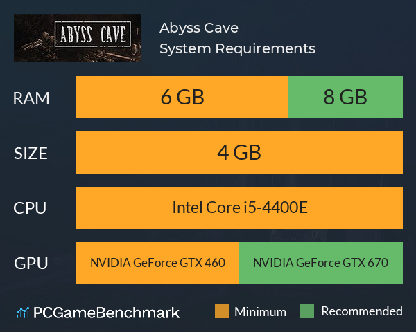 Abyss Cave System Requirements PC Graph - Can I Run Abyss Cave