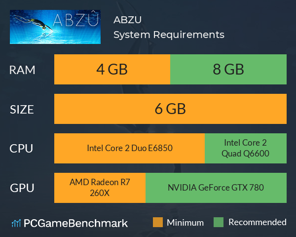System Requirements for ABZU (PC)