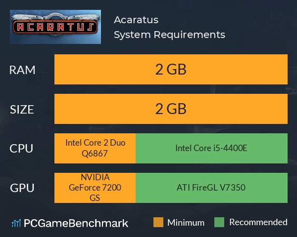 Acaratus System Requirements PC Graph - Can I Run Acaratus