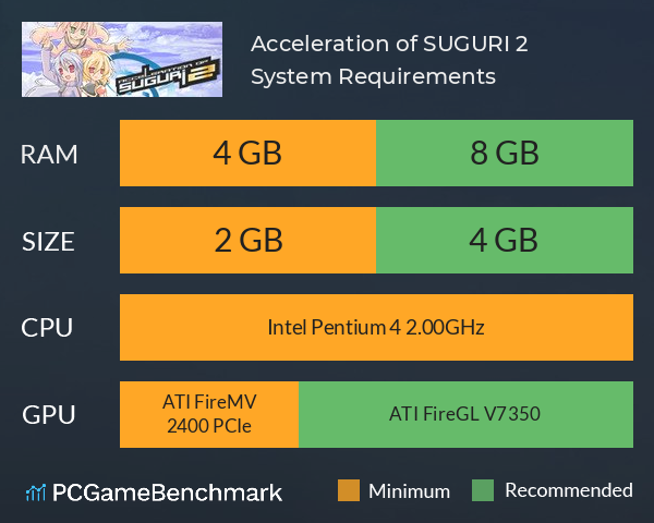 Acceleration of SUGURI 2 System Requirements PC Graph - Can I Run Acceleration of SUGURI 2