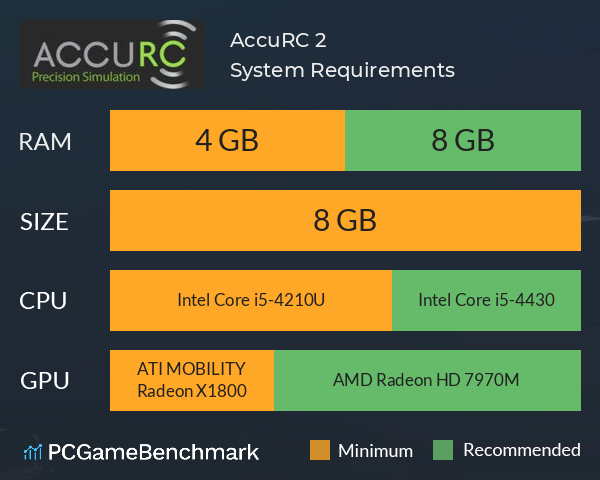 AccuRC 2 System Requirements PC Graph - Can I Run AccuRC 2