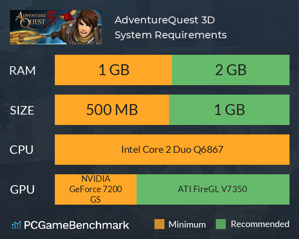 AdventureQuest 3D System Requirements PC Graph - Can I Run AdventureQuest 3D