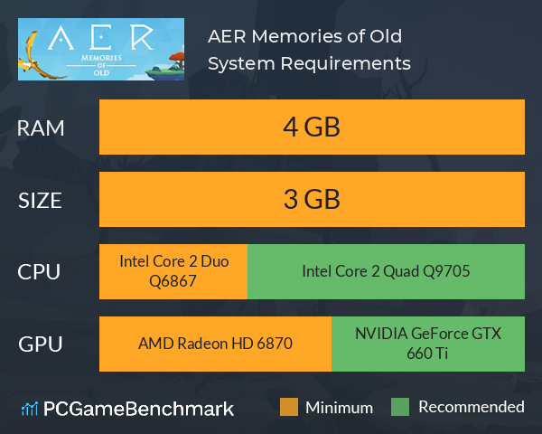 System Requirements for AER Memories of Old (PC)