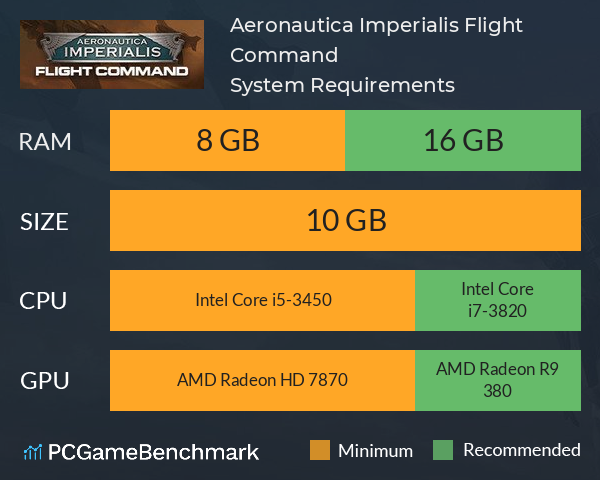 System Requirements for Aeronautica Imperialis: Flight Command (PC)