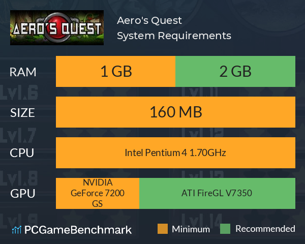 Aero's Quest System Requirements PC Graph - Can I Run Aero's Quest