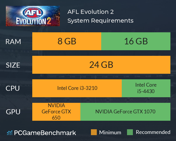 AFL Evolution 2 System Requirements PC Graph - Can I Run AFL Evolution 2