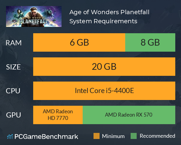 Age of Wonders: Planetfall System Requirements PC Graph - Can I Run Age of Wonders: Planetfall
