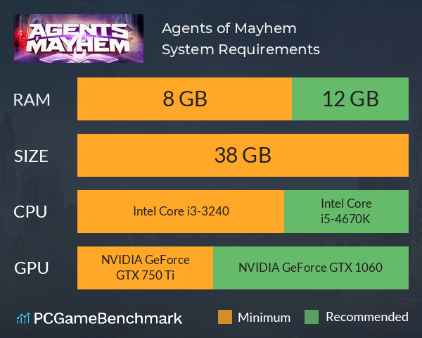 Agents of Mayhem System Requirements PC Graph - Can I Run Agents of Mayhem