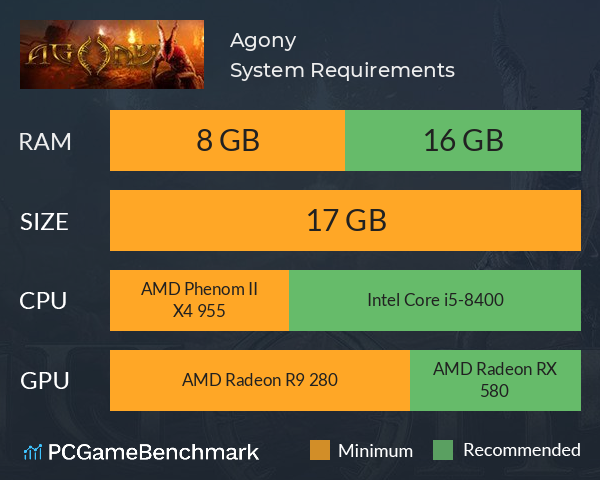 System Requirements for Agony (PC)