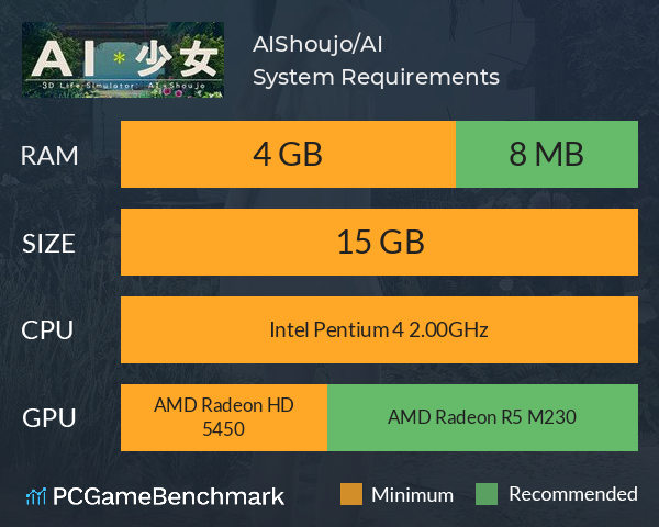 AI*Shoujo/AI*少女 System Requirements PC Graph - Can I Run AI*Shoujo/AI*少女