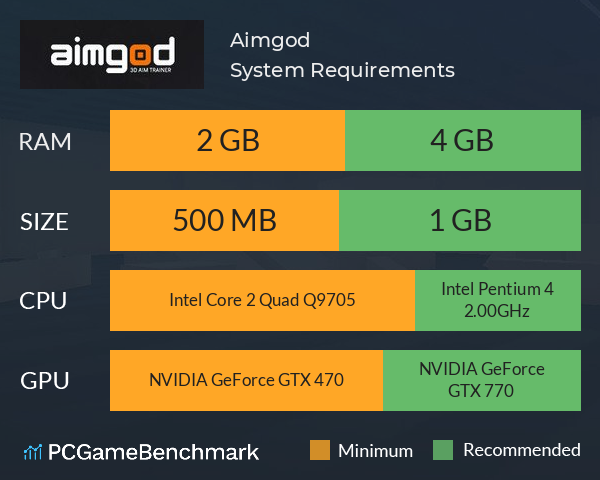 Aimgod System Requirements PC Graph - Can I Run Aimgod
