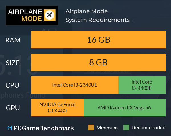 Airplane Mode System Requirements PC Graph - Can I Run Airplane Mode