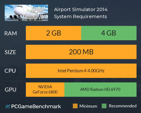 Airport Simulator 2014 System Requirements PC Graph - Can I Run Airport Simulator 2014