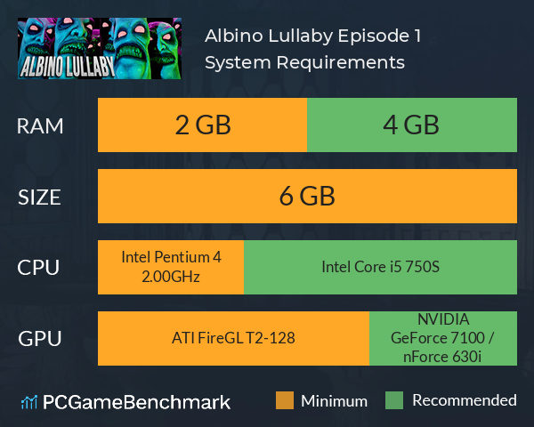 Albino Lullaby: Episode 1 System Requirements PC Graph - Can I Run Albino Lullaby: Episode 1