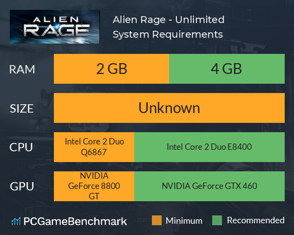 System Requirements for Alien Rage (PC)