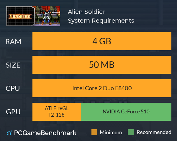 Alien Soldier System Requirements PC Graph - Can I Run Alien Soldier