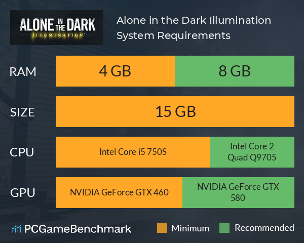 System Requirements for Alone in the Dark: Illumination (PC)
