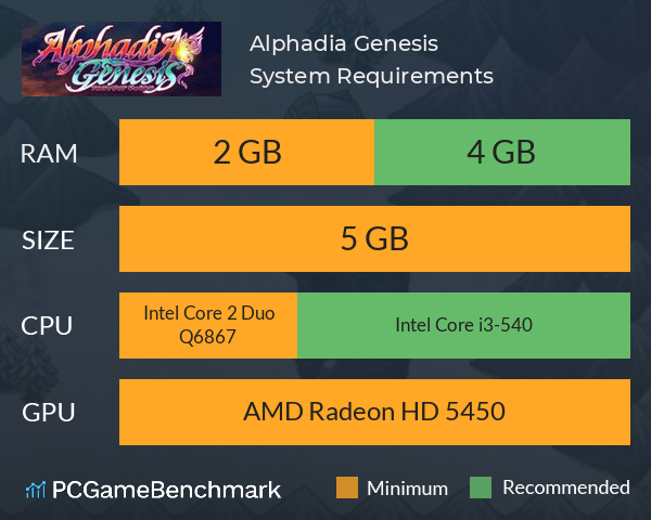 Alphadia Genesis System Requirements PC Graph - Can I Run Alphadia Genesis
