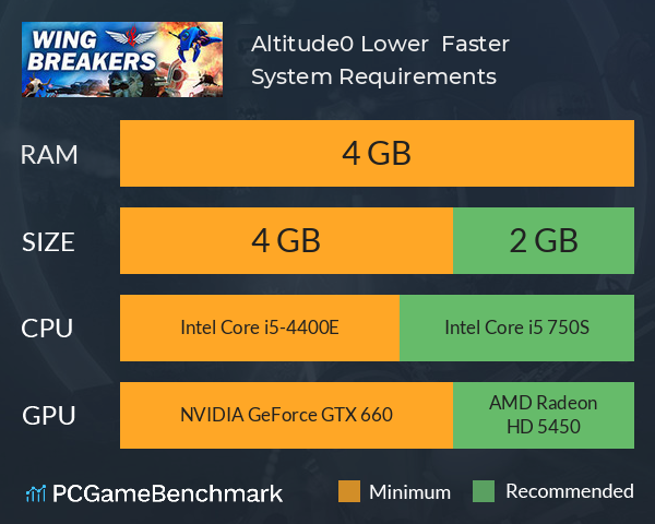 Altitude0: Lower & Faster System Requirements PC Graph - Can I Run Altitude0: Lower & Faster