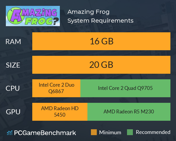 Amazing Frog? System Requirements PC Graph - Can I Run Amazing Frog?