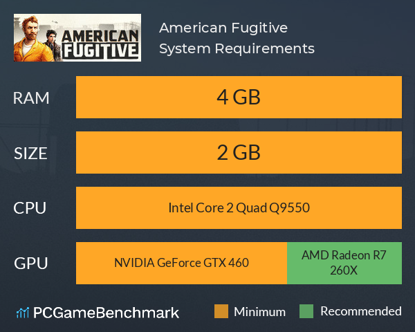 System Requirements for American Fugitive (PC)
