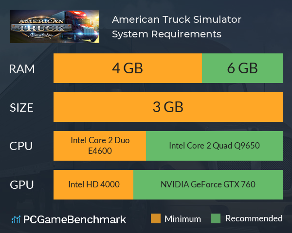 American Truck Simulator System Requirements PC Graph - Can I Run American Truck Simulator