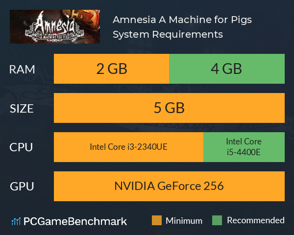 Amnesia: A Machine for Pigs System Requirements PC Graph - Can I Run Amnesia: A Machine for Pigs