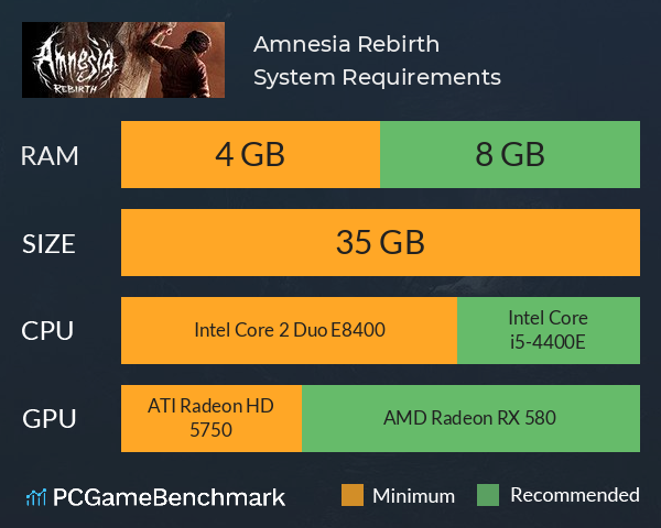 Amnesia: Rebirth System Requirements PC Graph - Can I Run Amnesia: Rebirth