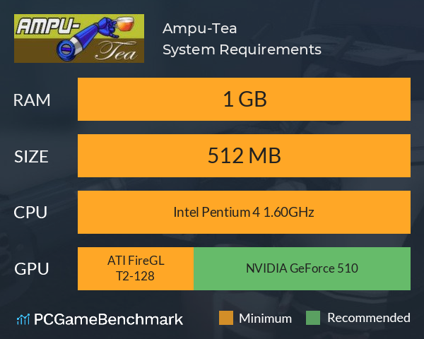 Ampu-Tea System Requirements PC Graph - Can I Run Ampu-Tea