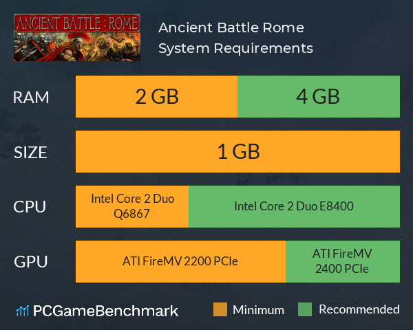 Ancient Battle: Rome System Requirements PC Graph - Can I Run Ancient Battle: Rome