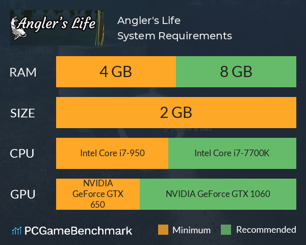 Angler's Life System Requirements PC Graph - Can I Run Angler's Life