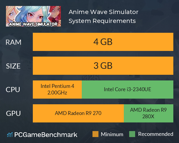 Anime Wave Simulator System Requirements PC Graph - Can I Run Anime Wave Simulator