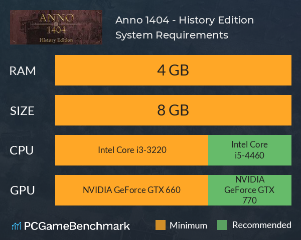 Anno 1404 - History Edition System Requirements PC Graph - Can I Run Anno 1404 - History Edition