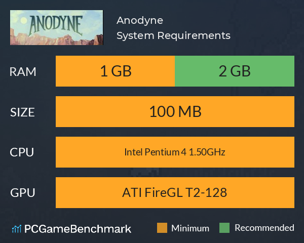 Anodyne System Requirements PC Graph - Can I Run Anodyne