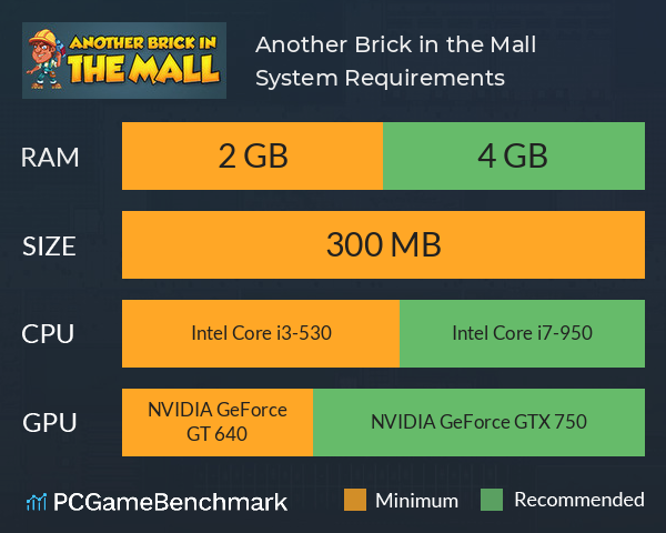 Another Brick in the Mall System Requirements PC Graph - Can I Run Another Brick in the Mall