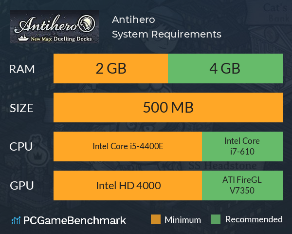 System Requirements for Antihero (PC)