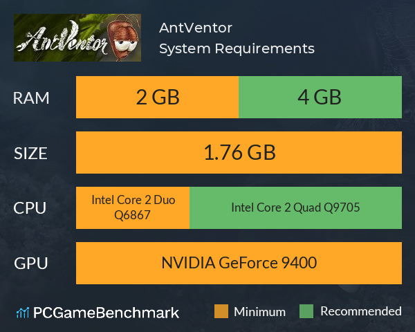 AntVentor System Requirements PC Graph - Can I Run AntVentor