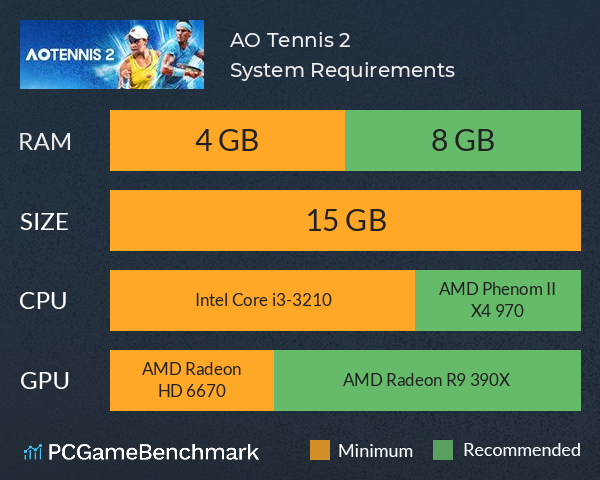 AO Tennis 2 System Requirements PC Graph - Can I Run AO Tennis 2