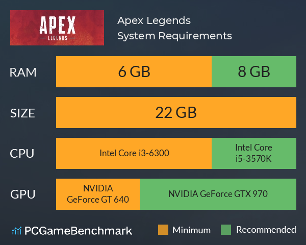 Apex Legends System Requirements PC Graph - Can I Run Apex Legends