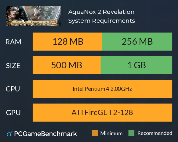 AquaNox 2: Revelation System Requirements PC Graph - Can I Run AquaNox 2: Revelation