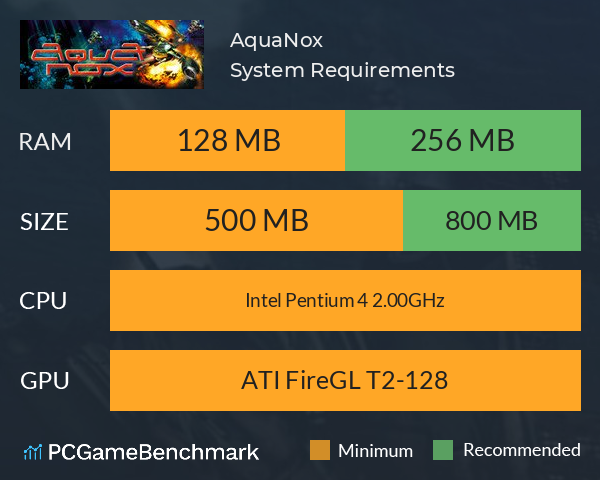 AquaNox System Requirements PC Graph - Can I Run AquaNox