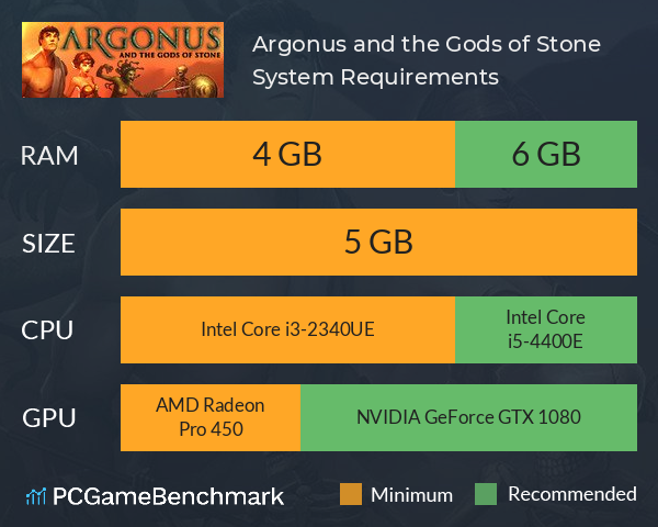 Argonus and the Gods of Stone System Requirements PC Graph - Can I Run Argonus and the Gods of Stone