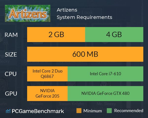 Artizens System Requirements PC Graph - Can I Run Artizens
