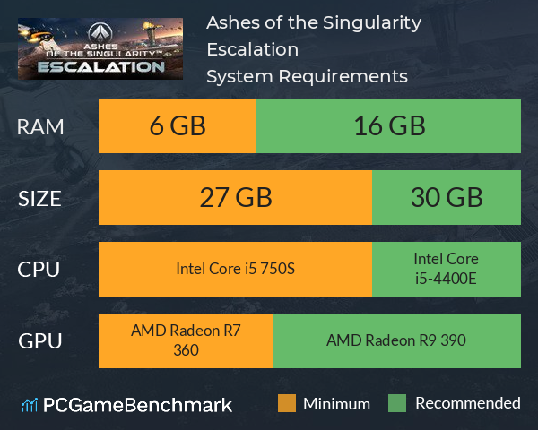 System Requirements for Ashes of the Singularity: Escalation (PC)